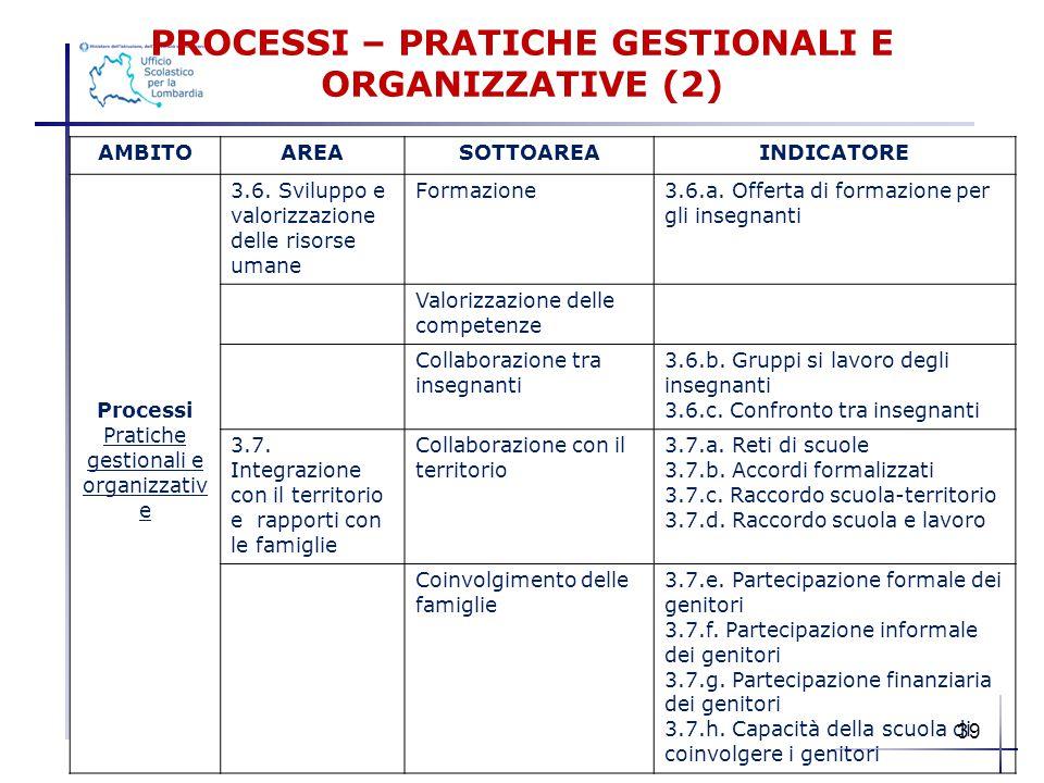 PROCESSI – PRATICHE GESTIONALI E ORGANIZZATIVE (2) AMBITOAREASOTTOAREAINDICATORE Processi Pratiche gestionali e organizzativ e 3.6. Sviluppo e valoriz