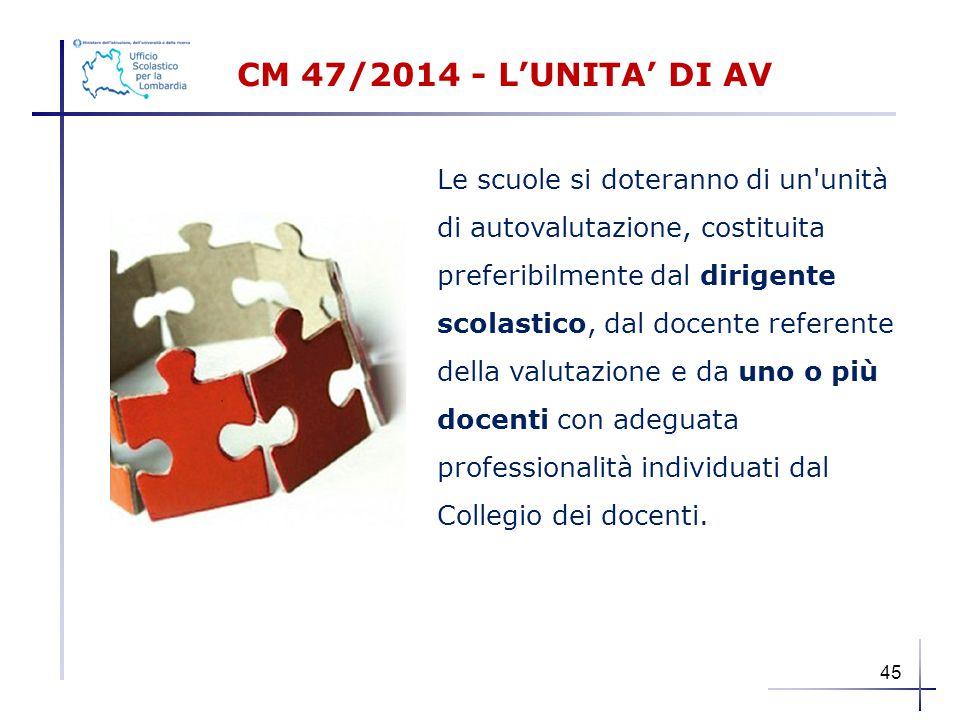 CM 47/2014 - L'UNITA' DI AV Le scuole si doteranno di un'unità di autovalutazione, costituita preferibilmente dal dirigente scolastico, dal docente re