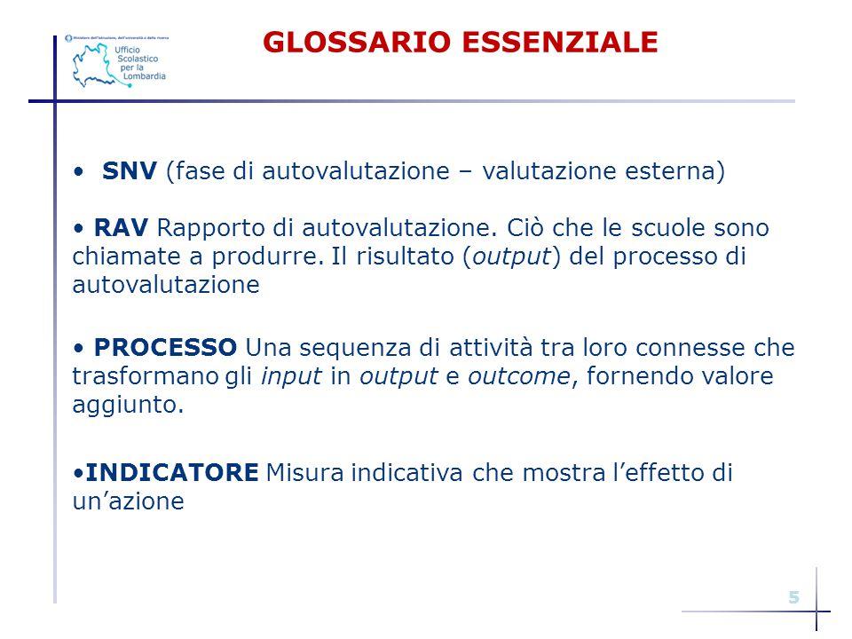 5 SNV (fase di autovalutazione – valutazione esterna) RAV Rapporto di autovalutazione. Ciò che le scuole sono chiamate a produrre. Il risultato (outpu
