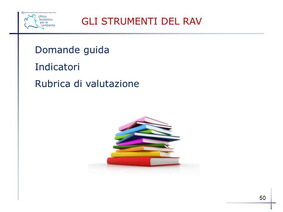 Domande guida Indicatori Rubrica di valutazione GLI STRUMENTI DEL RAV 50