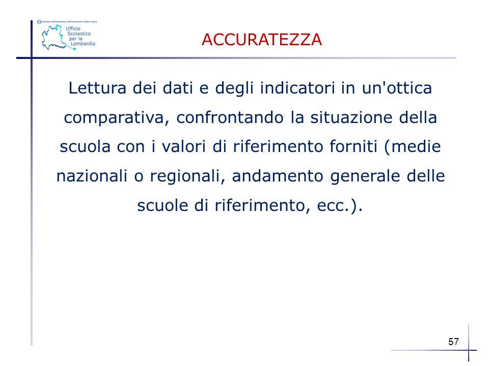 Lettura dei dati e degli indicatori in un'ottica comparativa, confrontando la situazione della scuola con i valori di riferimento forniti (medie nazio