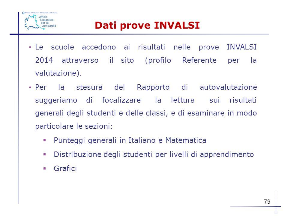 Dati prove INVALSI Le scuole accedono ai risultati nelle prove INVALSI 2014attraverso il sito (profilo Referente per la valutazione). Per la stesura d
