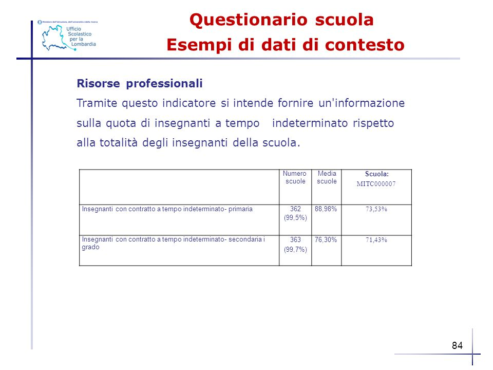 Questionarioscuola Esempi di dati di contesto Risorse professionali Tramite questo indicatore si intende fornire un'informazione sulla quota di insegn