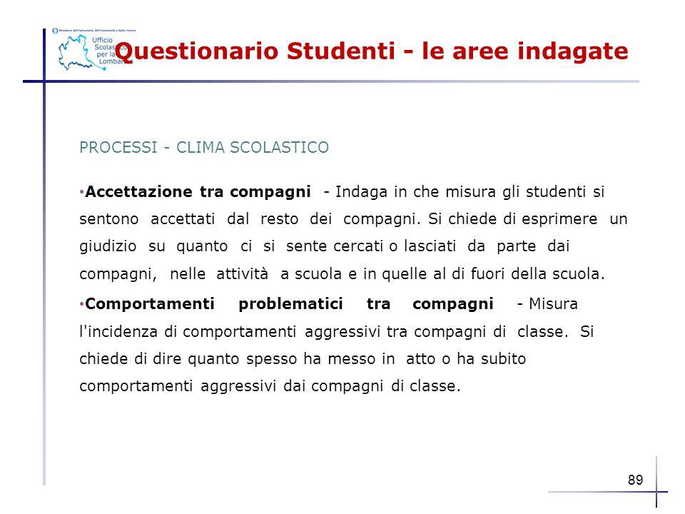 Questionario Studenti - le aree indagate PROCESSI - CLIMA SCOLASTICO Accettazione tra compagni - Indaga in che misura gli studenti si sentono accettat