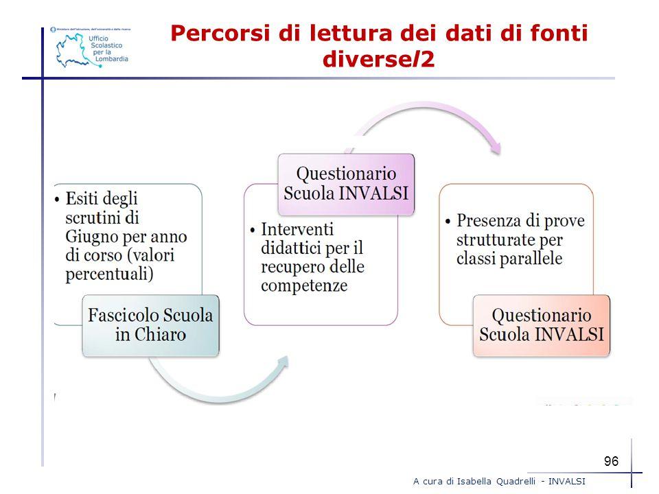 Percorsi di lettura dei dati di fonti diversel2 A cura di Isabella Quadrelli - INVALSI 96