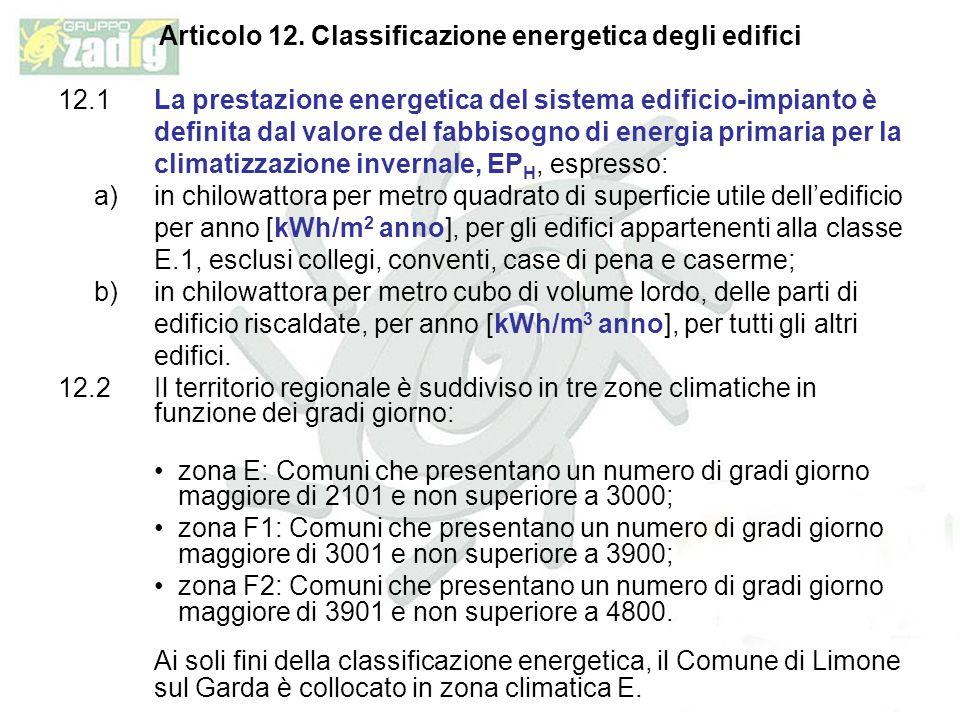 Articolo 12.