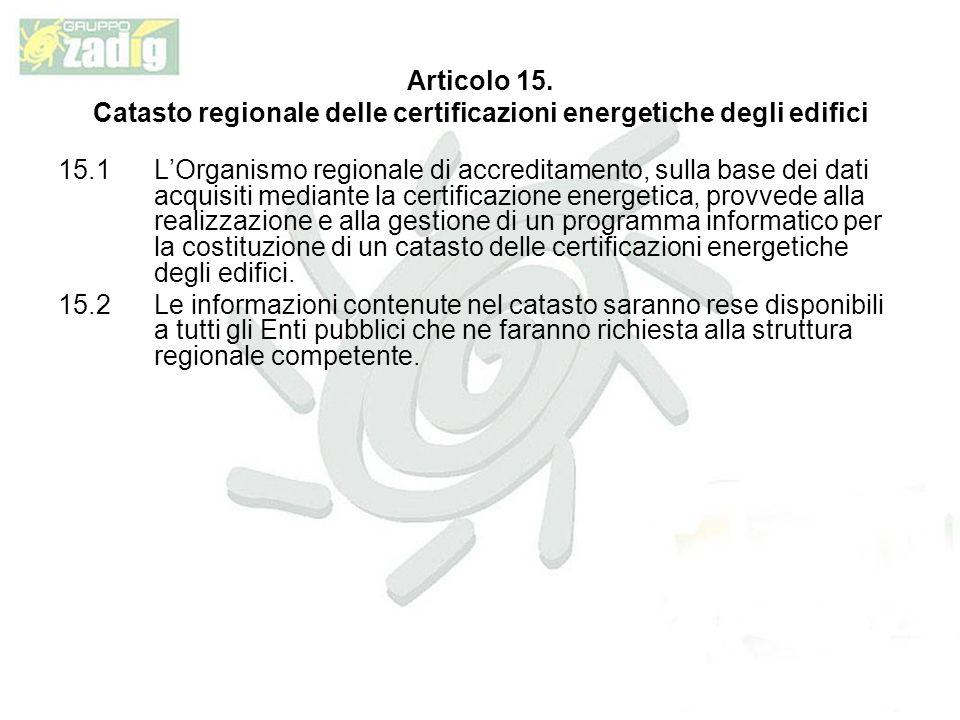 Articolo 15.