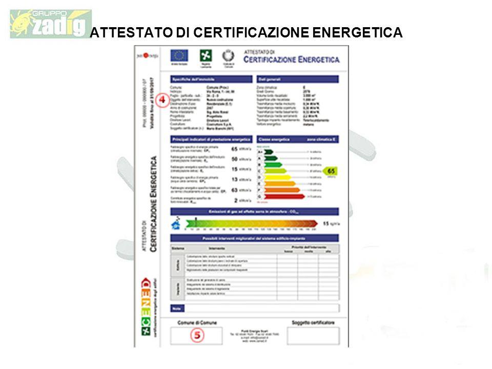 ATTESTATO DI CERTIFICAZIONE ENERGETICA