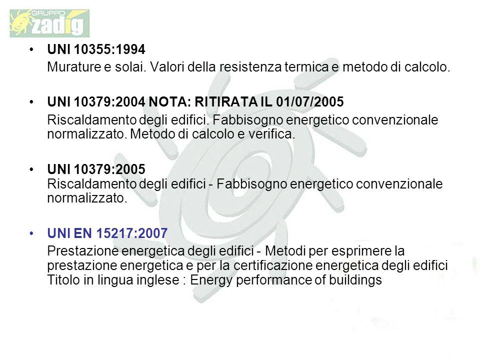 UNI 10355:1994 Murature e solai.Valori della resistenza termica e metodo di calcolo.