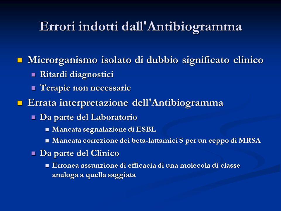 Errori indotti dall'Antibiogramma Microrganismo isolato di dubbio significato clinico Microrganismo isolato di dubbio significato clinico Ritardi diag