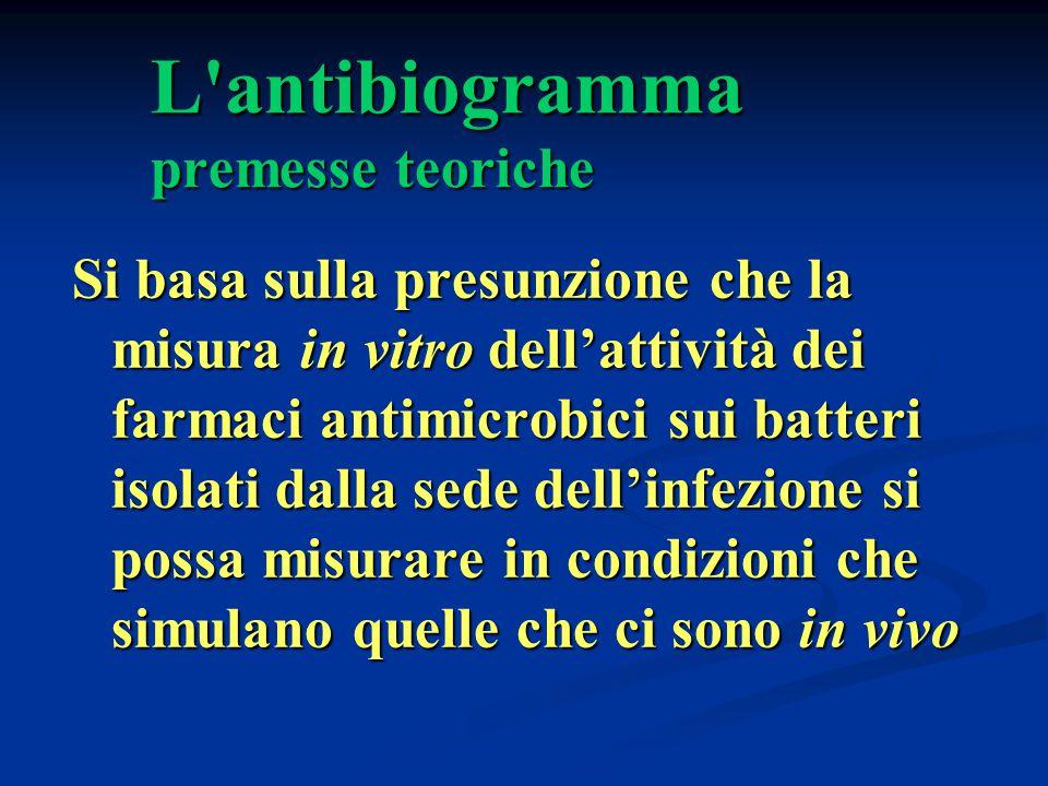 L'antibiogramma premesse teoriche Si basa sulla presunzione che la misura in vitro dell'attività dei farmaci antimicrobici sui batteri isolati dalla s