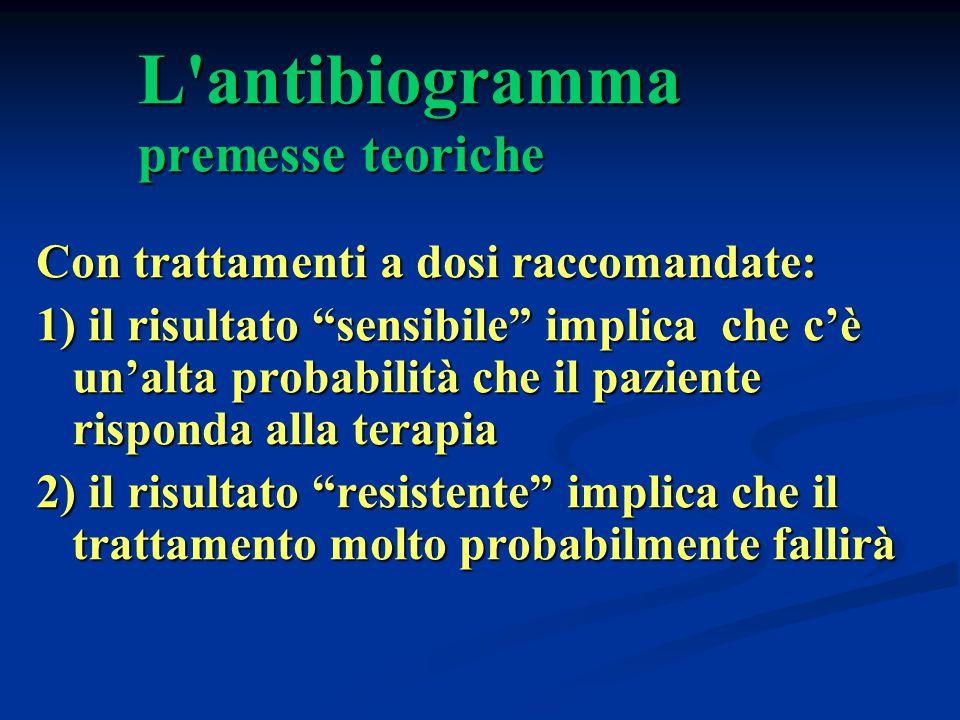 """L'antibiogramma premesse teoriche Con trattamenti a dosi raccomandate: 1) il risultato """"sensibile"""" implica che c'è un'alta probabilità che il paziente"""