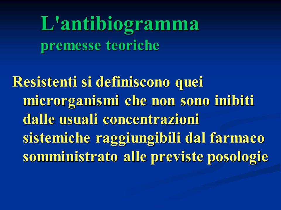 L'antibiogramma premesse teoriche Resistenti si definiscono quei microrganismi che non sono inibiti dalle usuali concentrazioni sistemiche raggiungibi