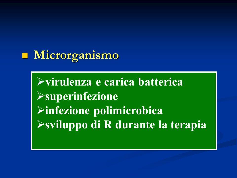 Microrganismo Microrganismo  virulenza e carica batterica  superinfezione  infezione polimicrobica  sviluppo di R durante la terapia