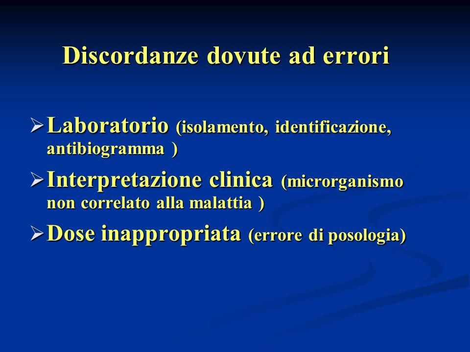 Discordanze dovute ad errori  Laboratorio (isolamento, identificazione, antibiogramma )  Interpretazione clinica (microrganismo non correlato alla m