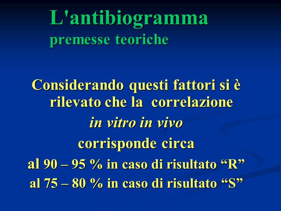 L'antibiogramma premesse teoriche Considerando questi fattori si è rilevato che la correlazione in vitro in vivo corrisponde circa al 90 – 95 % in cas