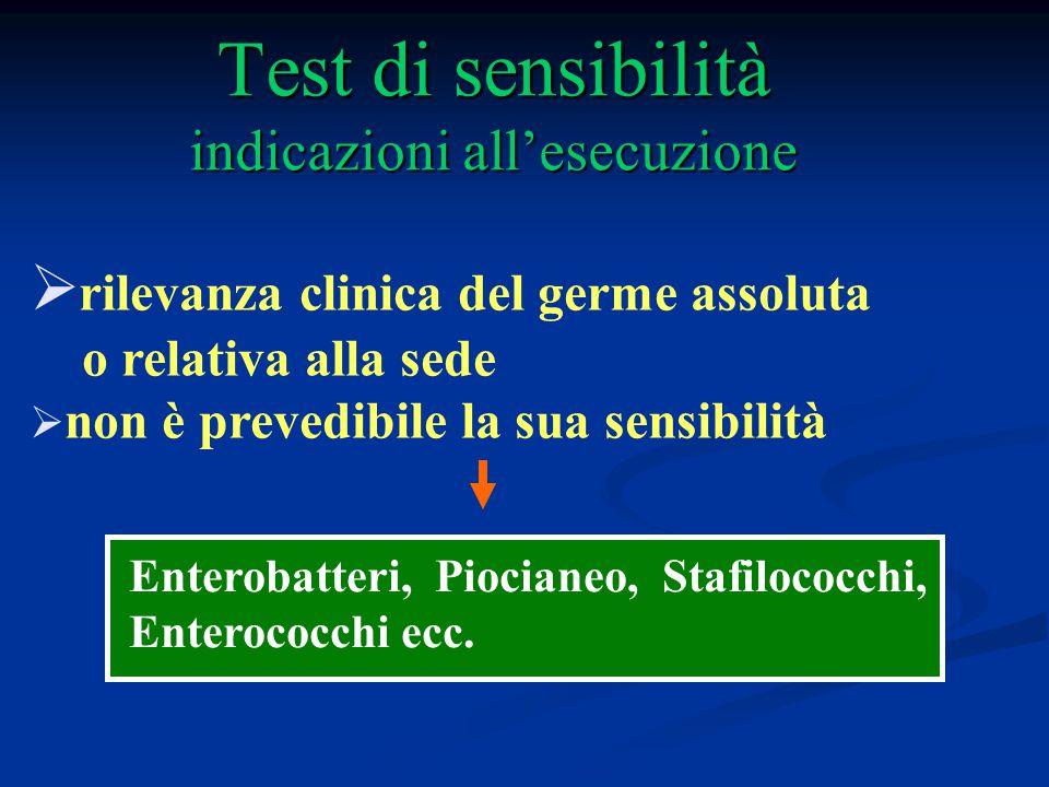 Test di sensibilità indicazioni all'esecuzione  rilevanza clinica del germe assoluta o relativa alla sede  non è prevedibile la sua sensibilità Ente