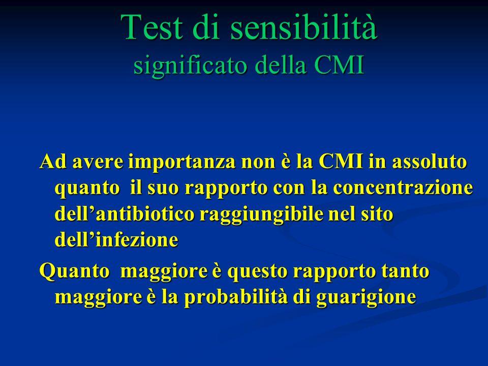 Test di sensibilità significato della CMI Ad avere importanza non è la CMI in assoluto quanto il suo rapporto con la concentrazione dell'antibiotico r