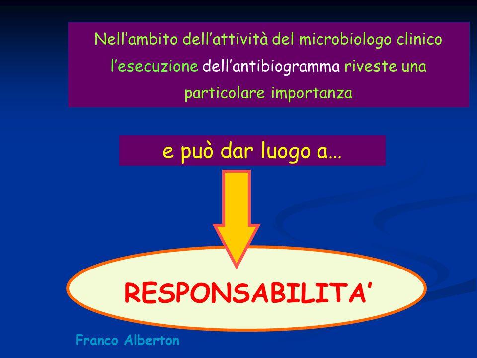 Nell'ambito dell'attività del microbiologo clinico l'esecuzione dell'antibiogramma riveste una particolare importanza e può dar luogo a… RESPONSABILIT