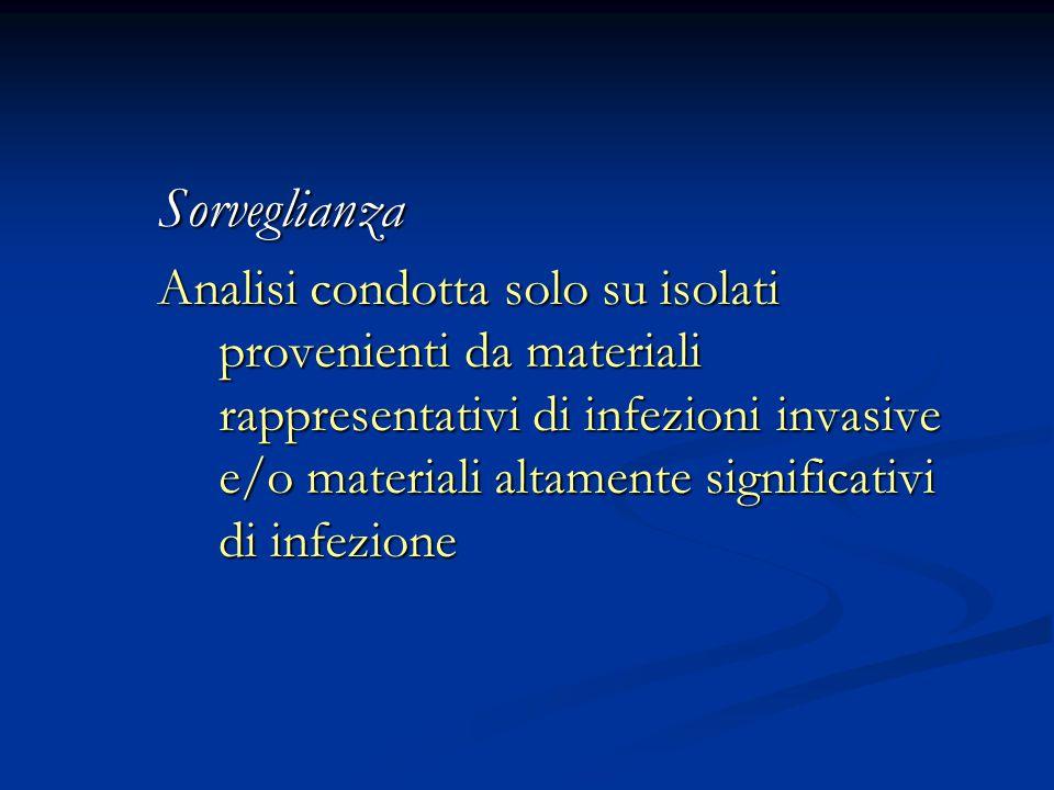 Sorveglianza Analisi condotta solo su isolati provenienti da materiali rappresentativi di infezioni invasive e/o materiali altamente significativi di