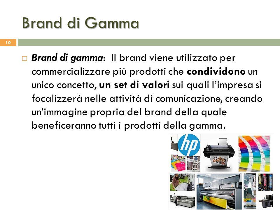 Brand di Gamma  Brand di gamma: Il brand viene utilizzato per commercializzare più prodotti che condividono un unico concetto, un set di valori sui q