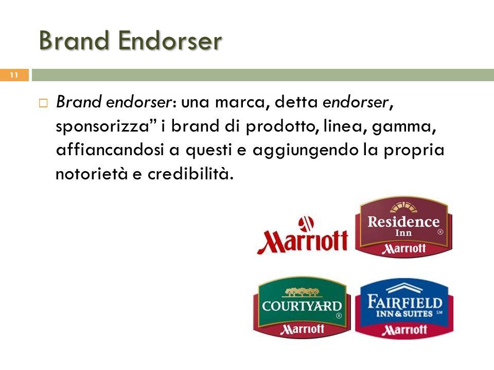 """Brand Endorser  Brand endorser: una marca, detta endorser, sponsorizza"""" i brand di prodotto, linea, gamma, affiancandosi a questi e aggiungendo la pr"""