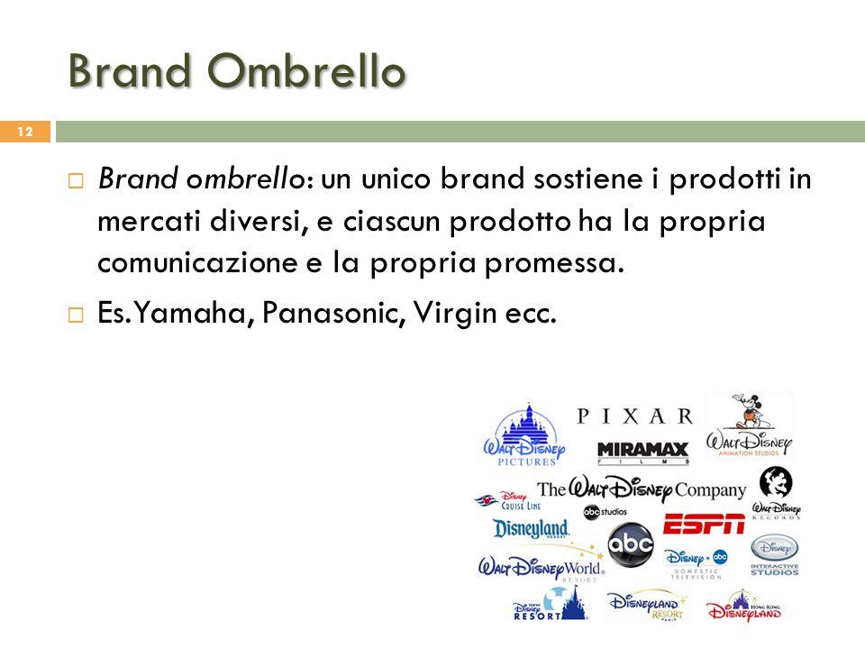Brand Ombrello  Brand ombrello: un unico brand sostiene i prodotti in mercati diversi, e ciascun prodotto ha la propria comunicazione e la propria pr