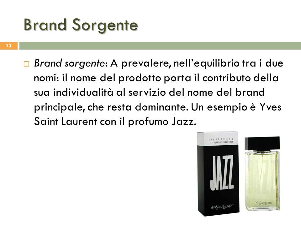 Brand Sorgente  Brand sorgente: A prevalere, nell'equilibrio tra i due nomi: il nome del prodotto porta il contributo della sua individualità al serv