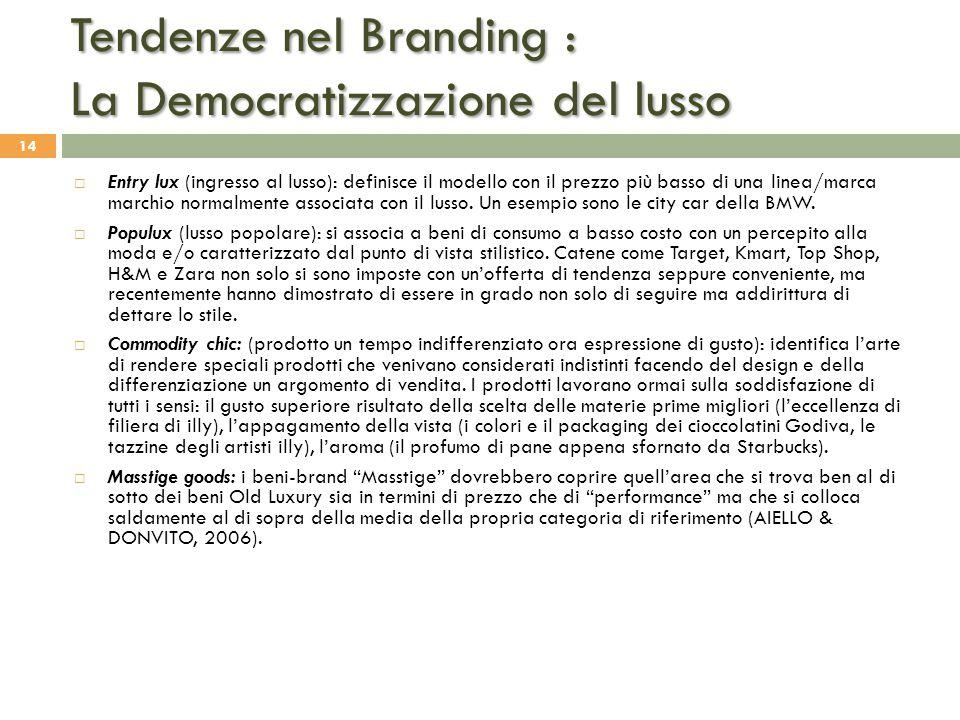 Tendenze nel Branding : La Democratizzazione del lusso 14  Entry lux (ingresso al lusso): definisce il modello con il prezzo più basso di una linea/m