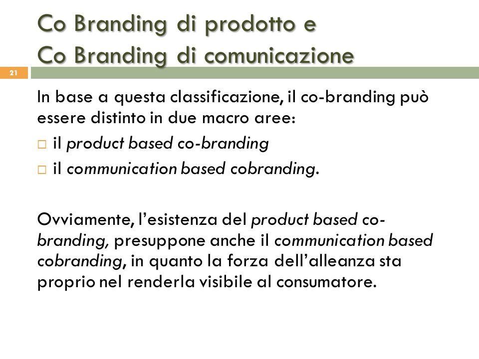 Co Branding di prodotto e Co Branding di comunicazione 21 In base a questa classificazione, il co-branding può essere distinto in due macro aree:  il