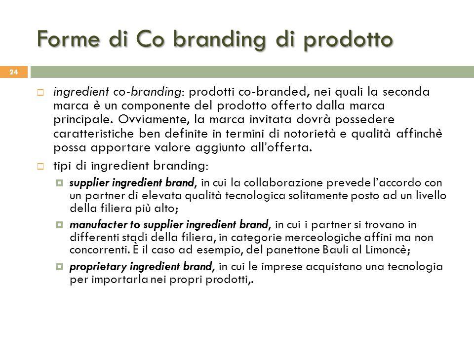 Forme di Co branding di prodotto 24  ingredient co-branding: prodotti co-branded, nei quali la seconda marca è un componente del prodotto offerto dal