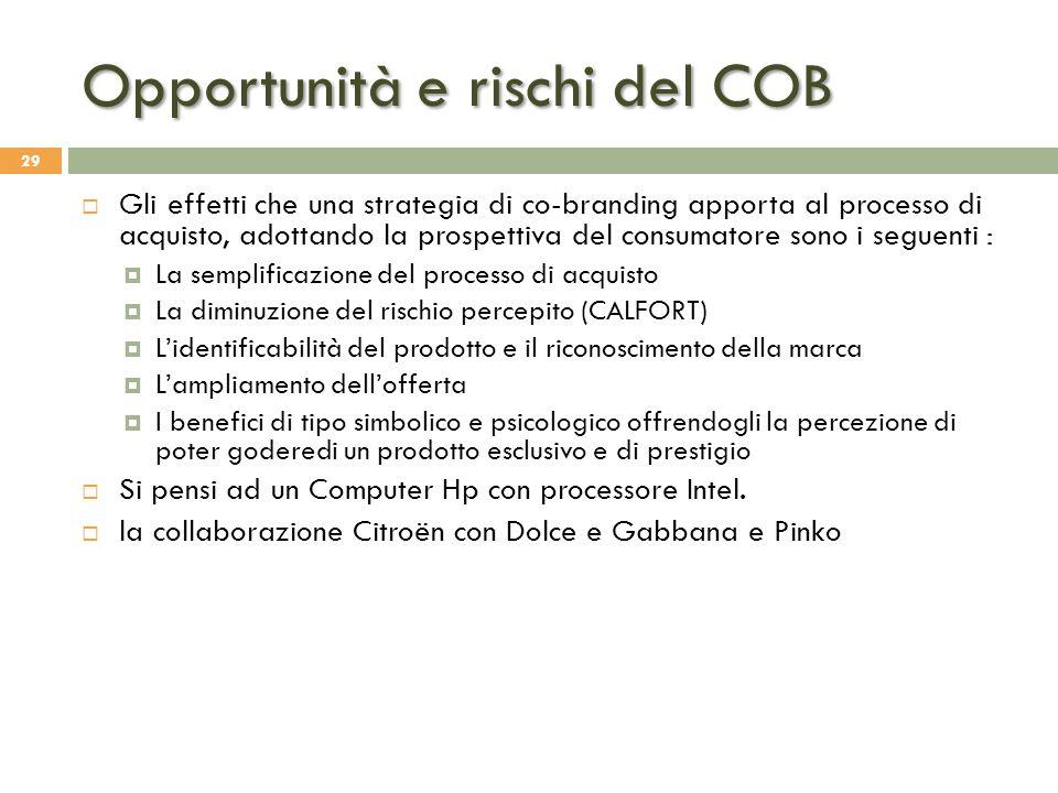Opportunità e rischi del COB 29  Gli effetti che una strategia di co-branding apporta al processo di acquisto, adottando la prospettiva del consumato