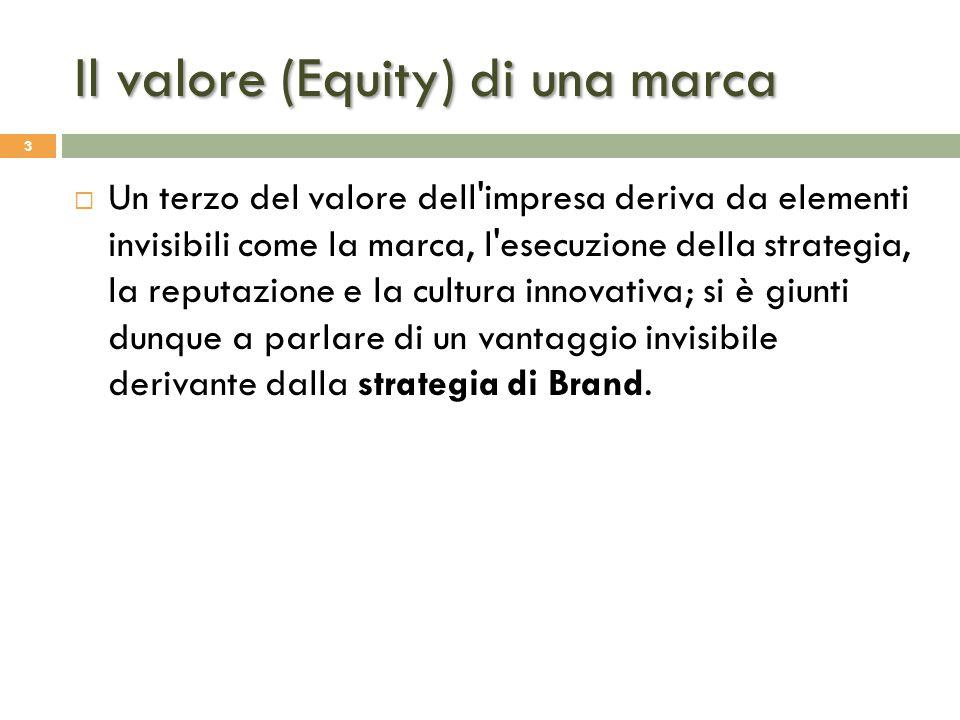 Il valore (Equity) di una marca 3  Un terzo del valore dell'impresa deriva da elementi invisibili come la marca, l'esecuzione della strategia, la rep