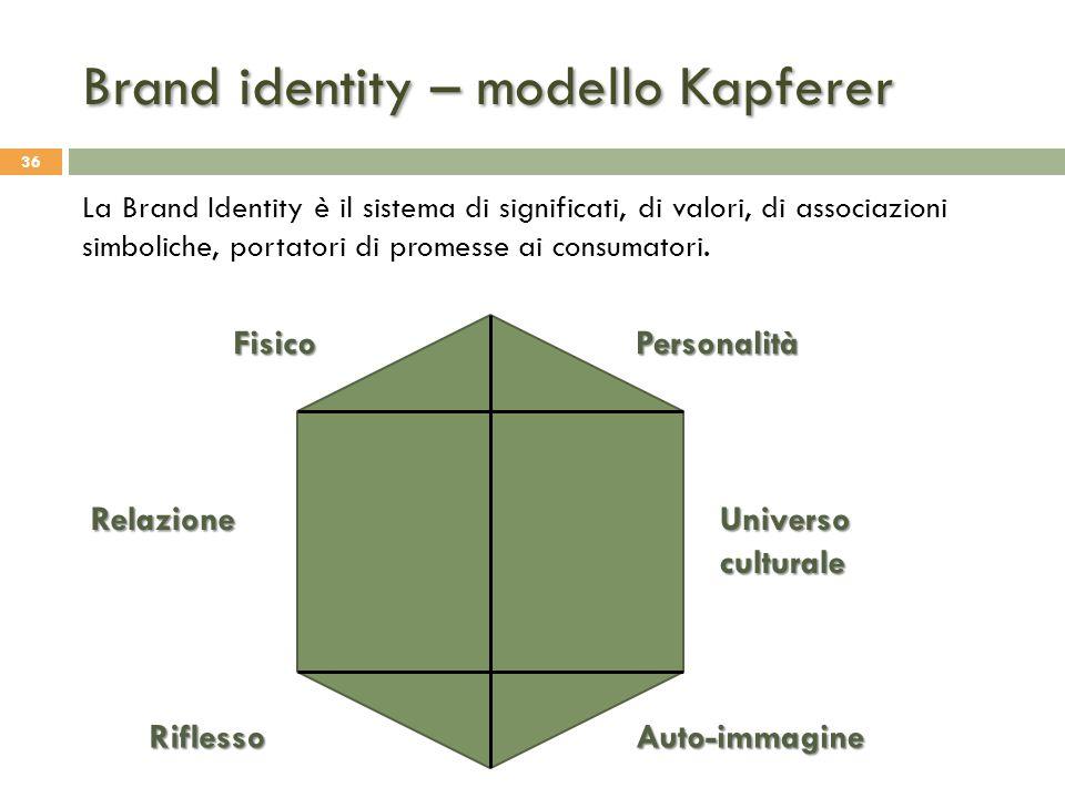 Brand identity – modello Kapferer 36 La Brand Identity è il sistema di significati, di valori, di associazioni simboliche, portatori di promesse ai co