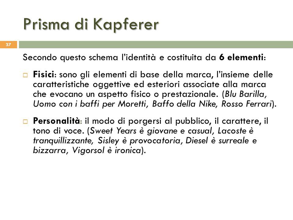 Prisma di Kapferer 37 Secondo questo schema l'identità e costituita da 6 elementi:  Fisici: sono gli elementi di base della marca, l'insieme delle ca