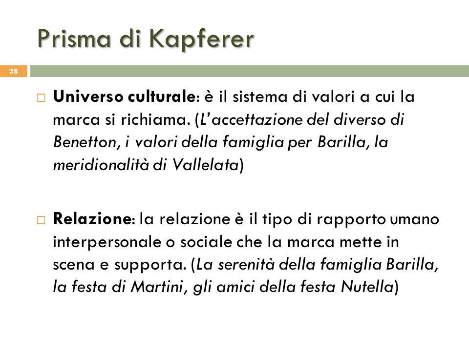 Prisma di Kapferer 38  Universo culturale: è il sistema di valori a cui la marca si richiama. (L'accettazione del diverso di Benetton, i valori della