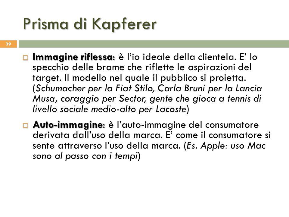 Prisma di Kapferer 39  Immagine riflessa:  Immagine riflessa: è l'io ideale della clientela. E' lo specchio delle brame che riflette le aspirazioni