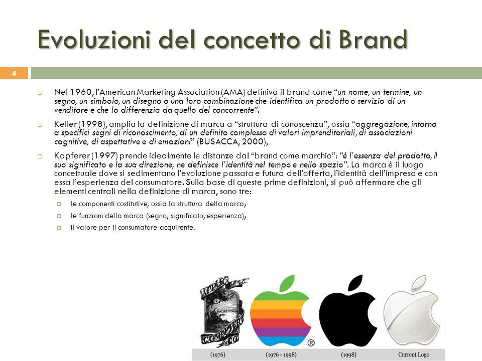 """Evoluzioni del concetto di Brand 4  Nel 1960, l'American Marketing Association (AMA) definiva il brand come """"un nome, un termine, un segno, un simbol"""