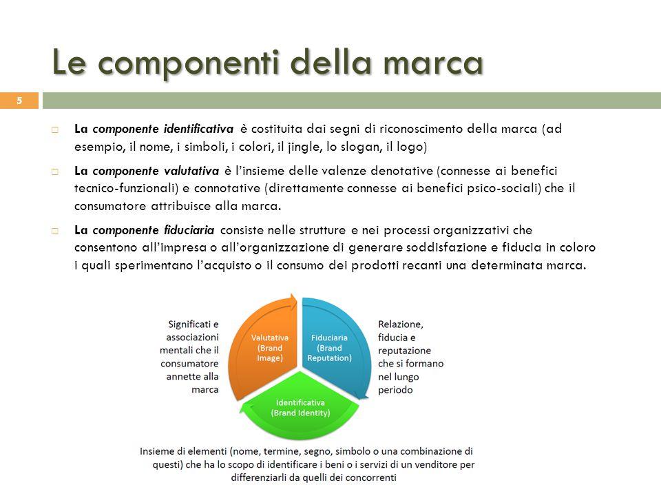 Le componenti della marca 5  La componente identificativa è costituita dai segni di riconoscimento della marca (ad esempio, il nome, i simboli, i col