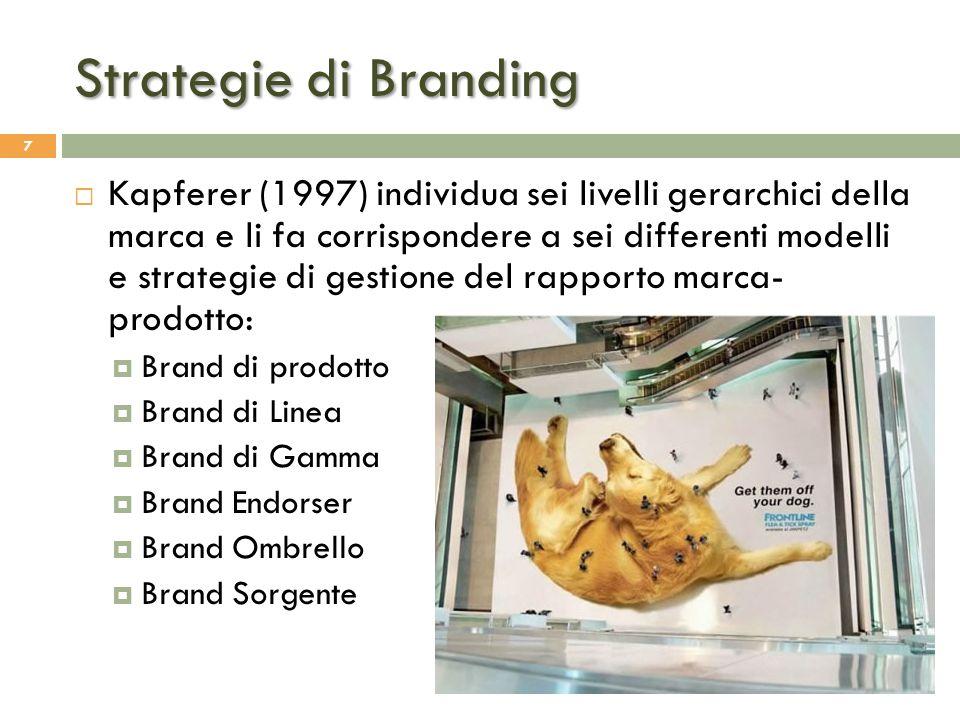 Prisma di Kapferer 38  Universo culturale: è il sistema di valori a cui la marca si richiama.