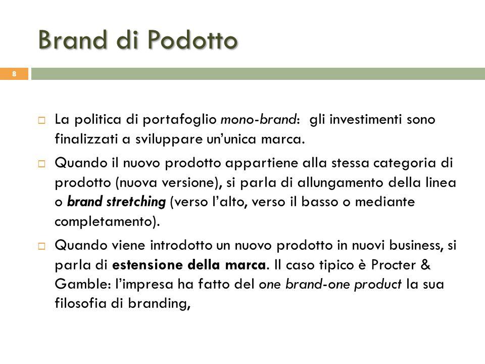 Brand di Podotto  La politica di portafoglio mono-brand: gli investimenti sono finalizzati a sviluppare un'unica marca.  Quando il nuovo prodotto ap