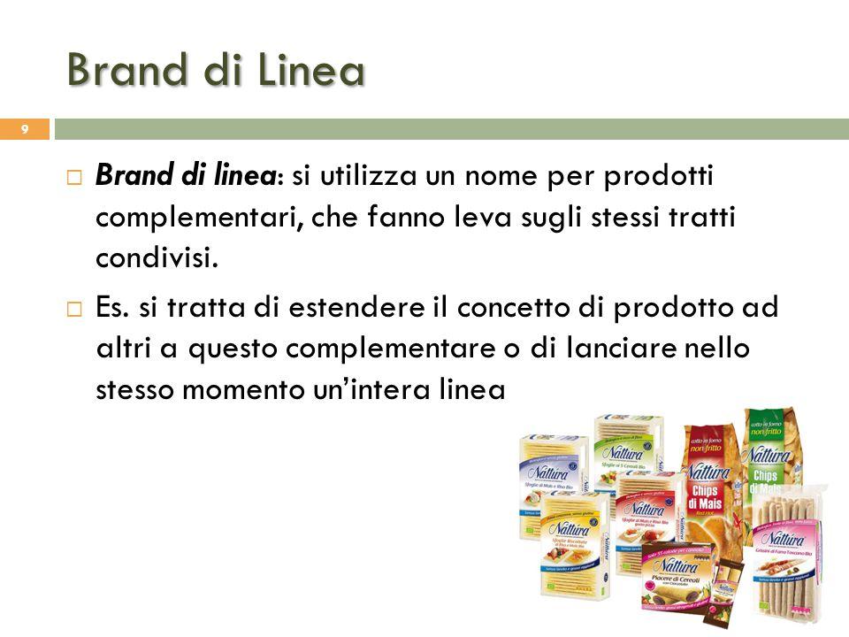 Brand di Linea  Brand di linea: si utilizza un nome per prodotti complementari, che fanno leva sugli stessi tratti condivisi.  Es. si tratta di este