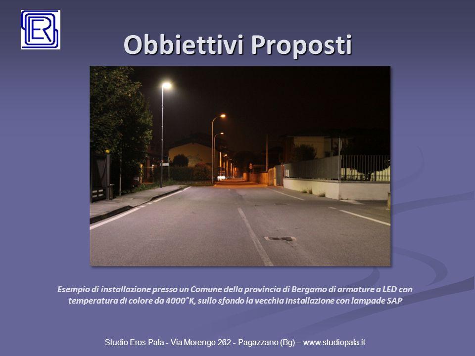 Obbiettivi Proposti Studio Eros Pala - Via Morengo 262 - Pagazzano (Bg) – www.studiopala.it Esempio di installazione presso un Comune della provincia