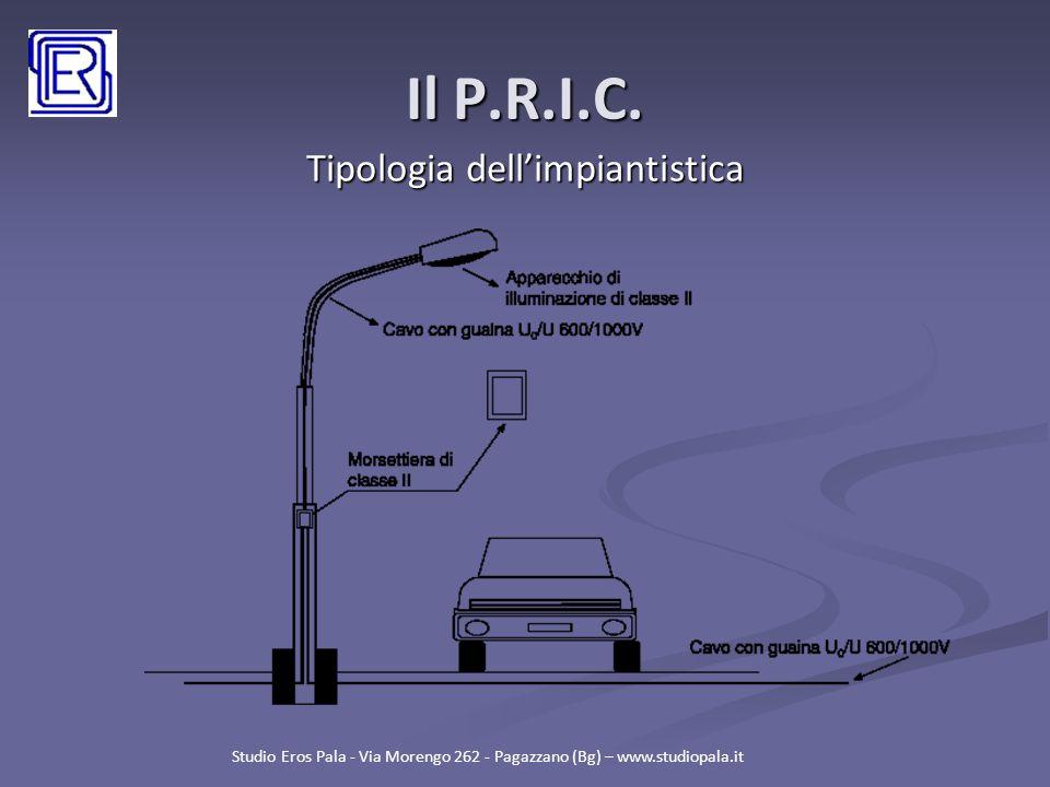 Il P.R.I.C. Tipologia dell'impiantistica Studio Eros Pala - Via Morengo 262 - Pagazzano (Bg) – www.studiopala.it
