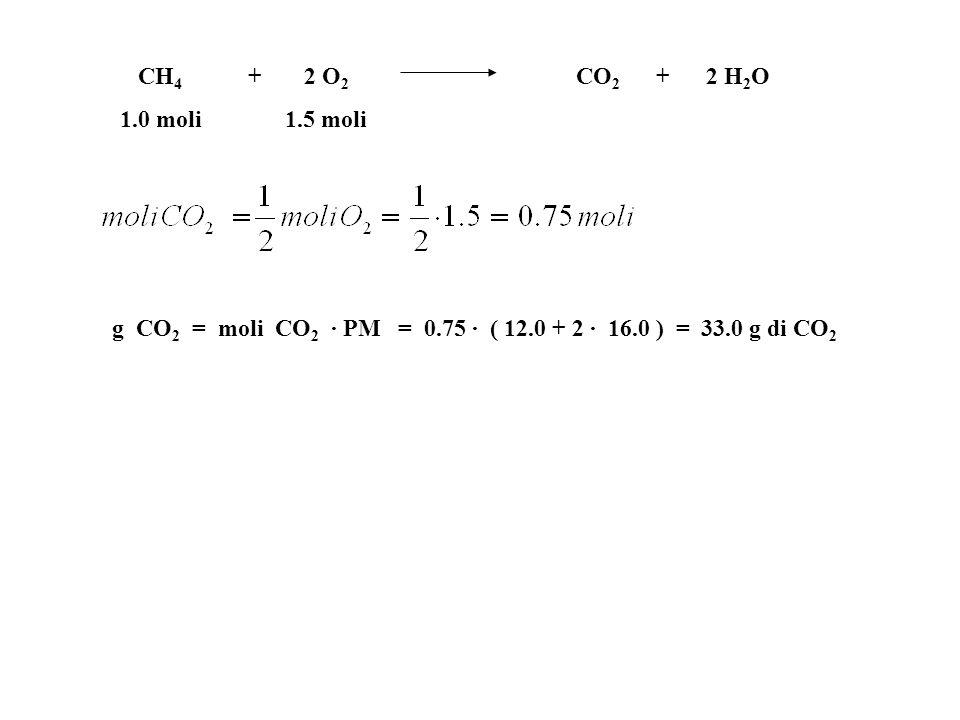 CH 4 + 2 O 2 CO 2 + 2 H 2 O 1.0 moli 1.5 moli g CO 2 = moli CO 2 · PM = 0.75 · ( 12.0 + 2 · 16.0 ) = 33.0 g di CO 2