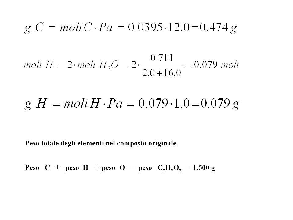 Peso totale degli elementi nel composto originale. Peso C + peso H + peso O = peso C x H y O z = 1.500 g