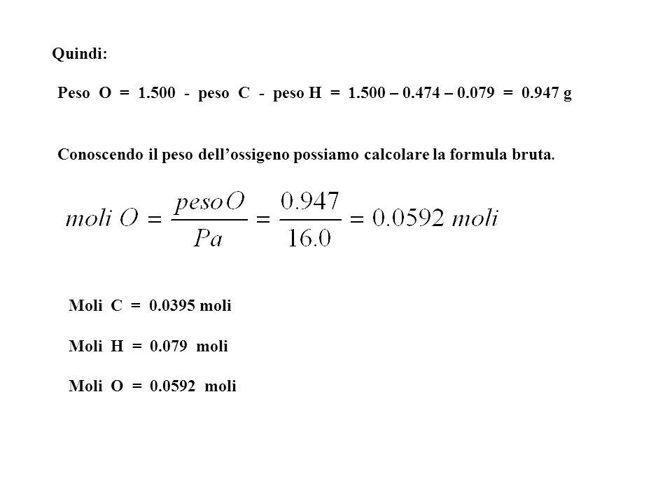 Quindi: Peso O = 1.500 - peso C - peso H = 1.500 – 0.474 – 0.079 = 0.947 g Conoscendo il peso dell'ossigeno possiamo calcolare la formula bruta. Moli