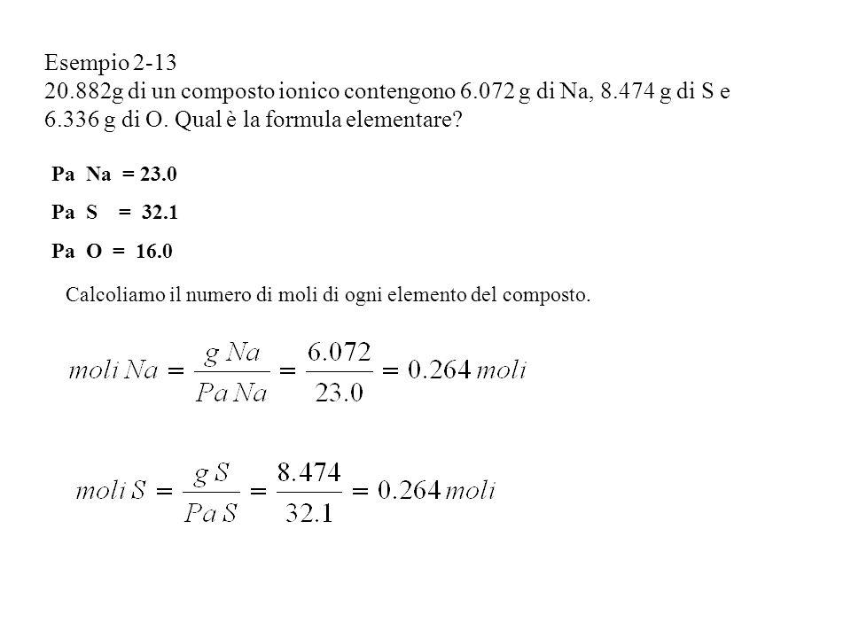Esempio 2-13 20.882g di un composto ionico contengono 6.072 g di Na, 8.474 g di S e 6.336 g di O. Qual è la formula elementare? Calcoliamo il numero d