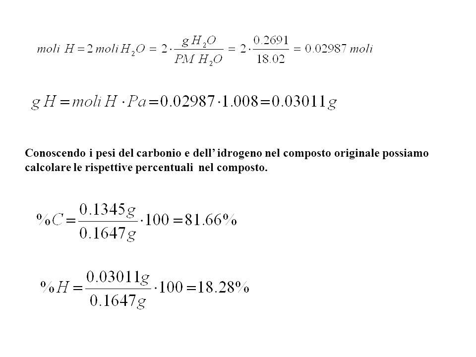 Quindi: Peso O = 1.500 - peso C - peso H = 1.500 – 0.474 – 0.079 = 0.947 g Conoscendo il peso dell'ossigeno possiamo calcolare la formula bruta.