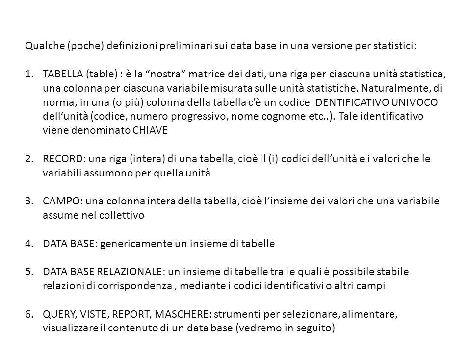 """Qualche (poche) definizioni preliminari sui data base in una versione per statistici: 1.TABELLA (table) : è la """"nostra"""" matrice dei dati, una riga per"""